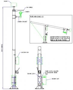 Mounting brackets - Pole