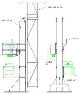 Mounting brackets - Tower