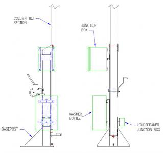 Mounting brackets - Column